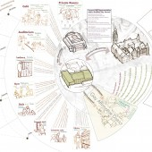 Concept diagrama FINAL